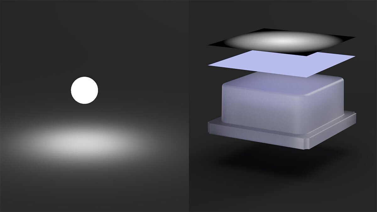 Light falloff effect demonstrated (left) vs Using an opacity map to give illusion of falloff to mask emissive label (right)